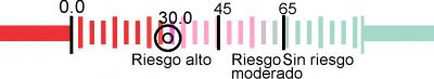 g2dcolesterolhdl_18737